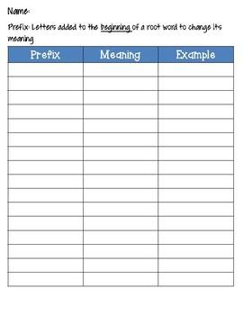 Prefixes and Suffixes- CKLA Grade 3