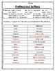 Prefixes and Suffixes Chart Worksheet Prefixes and Suffixe