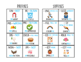 Prefixes and Suffixes Charts