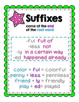 Prefixes and Suffixes ELA Anchor Poster