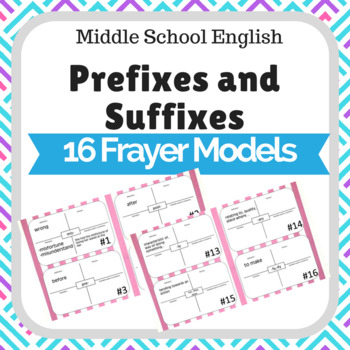 Prefixes and Suffixes Frayer Models