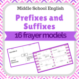 Prefixes and Suffixes Frayer Models Set 2