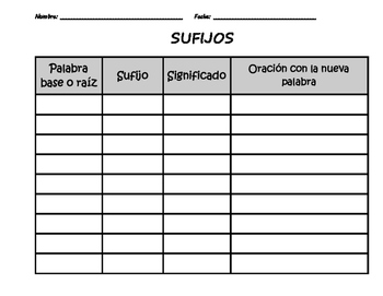 Prefixes and Suffixes Handout  Prefijos y Sufijos Hoja de Trabajo