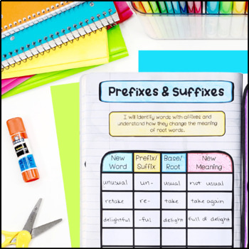Prefixes and Suffixes - Reading Interactive Notebook