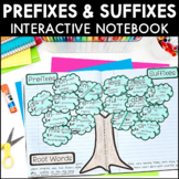 Prefixes and Suffixes - Reading Interactive Notebook | Dis