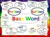 Prefixes and Suffixes Poster Set - MIXED BASIC COLORS
