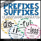 Prefixes and Suffixes Editable Posters