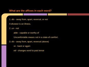 Prefixes and Suffixes Powerpoint for ESL