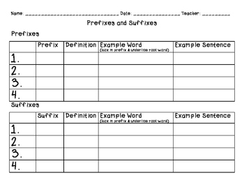 Prefixes and Suffixes Table
