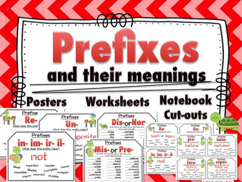 Prefixes and Their Meaning