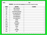 Prefixes and their Meanings Worksheet with spaces for examples