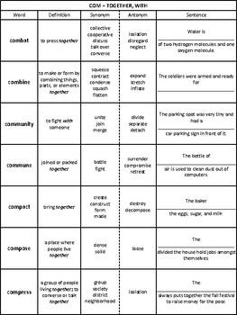 Prefixes: com-