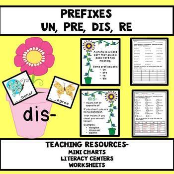 Prefixes un-, re-, pre-, dis- Spring Theme