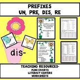 Prefixes un-, re-, pre-, dis- Spring Theme