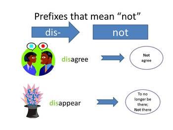 Prefixes with Power