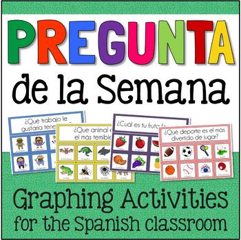 Pregunta de la Semana - Question of the Week in Spanish