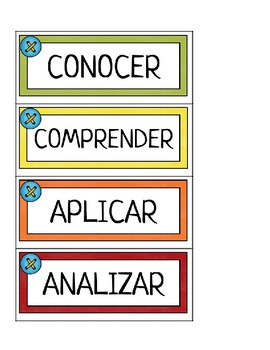 Spanish Bloom's Taxonomy Close Reading and Text-Dependent Cards