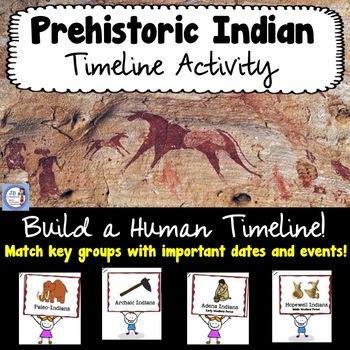 Prehistoric Indian Human Timeline Activity