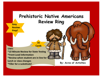 Prehistoric Indians of Ohio Ring Review