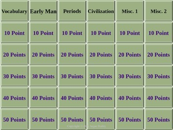 Prehistory Jeopardy Review Game