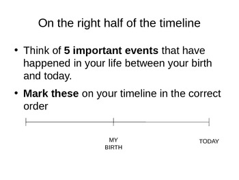 Prehistory vs. History Timeline Minilesson