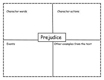 Prejudice Graphic Organizer