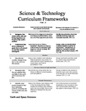 Prek-2 Science Frameworks