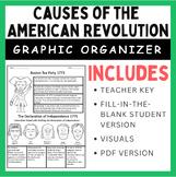 Prelude to the American Revolution: Graphic Organizer