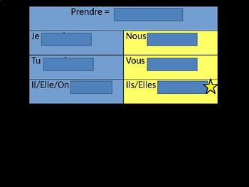 Prendre, Comprendre, Apprendre, Boire and the Partitif Guided Notes