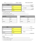 Prendre, Comprendre, Apprendre, Boire, the Partitif Guided Notes