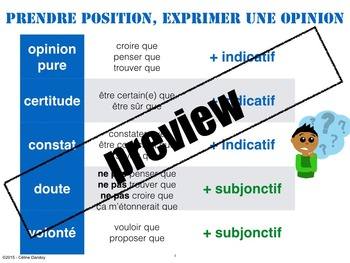Prendre position, exprimer une opinion indicatif ou subjonctif