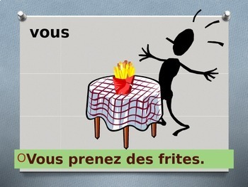 Prendre French verb PowerPoint