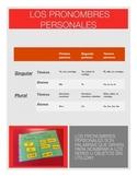 Prenouns Spanish (Spanish class)
