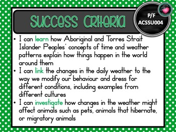 Prep/Foundation All SCIENCE Learning Goals/success criteria posters Aust Curric.