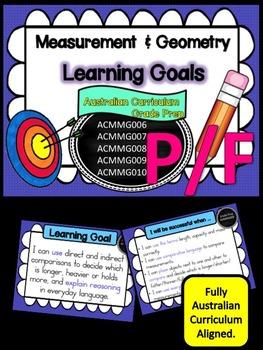 Prep/Foundation Maths Measurement & Geometry, Learning Goa