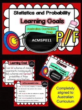 Prep/Foundation Statistics & Probability Learning Goals & Success Criteria