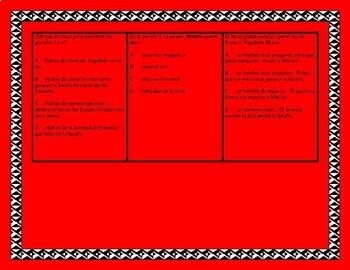 Spanish STAAR Reading passage: History :Cinco de mayo