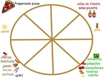 Preparando Pizza- Interactive Vocab/Tech lesson for ELL, FL, ESOL