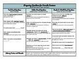 Preparing Questions for Socratic Seminar - Fiction