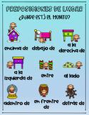 Preposiciones de Lugar Poster (Prepositions of Place) Decoration Spanish Poster