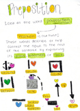Preposition Anchor Chart