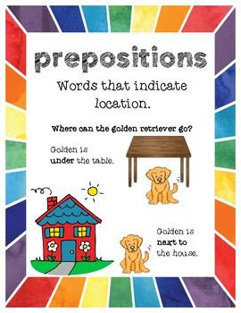 Preposition Anchor Chart