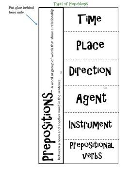 Preposition Flip Book