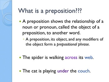 Preposition Lesson on PowerPoint