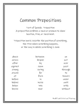 Preposition Poetry:  A Grammar and Writing Workshop Three Day Lesson Plan