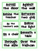 Preposition Positions: Parts of speech (verb, preposition, adverb)
