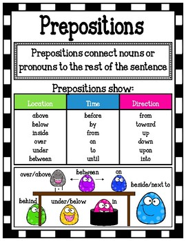 Preposition Poster/Mini-Anchor Chart