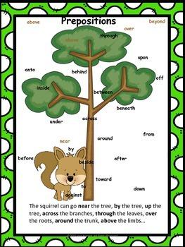 Preposition Tree