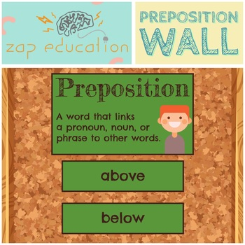 Preposition Wall | Parts of Speech Posters | Grammar Posters |  PrIntable