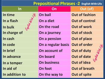 Prepositional Phrases Lesson Plan
